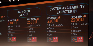 AMD Ryzen 3 Mobile launched