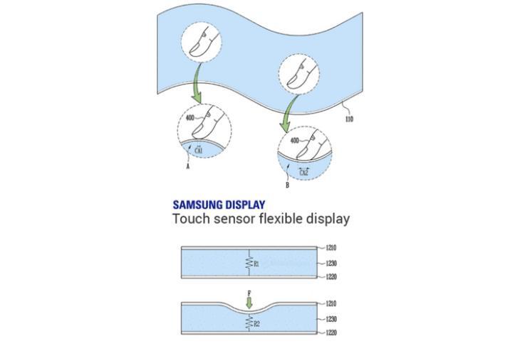 Samsung's Foldable Display Said to Feature Pressure-Sensitive Display