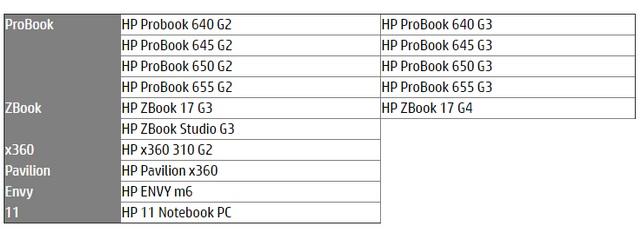 HP Issues Worldwide Laptop Battery Recall Over Fire Hazard Concerns