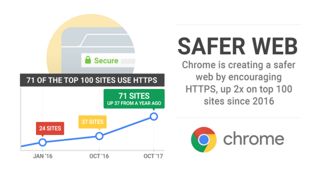Google Releases Chrome 64 for Android with Sitewide Audio Muting & More