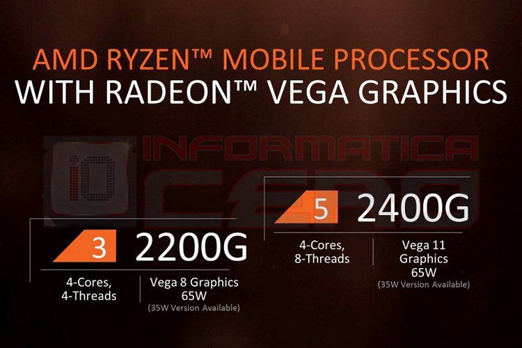 AMD Launches AMD Ryzen 5 2400G and Ryzen 3 2200G with Radeon