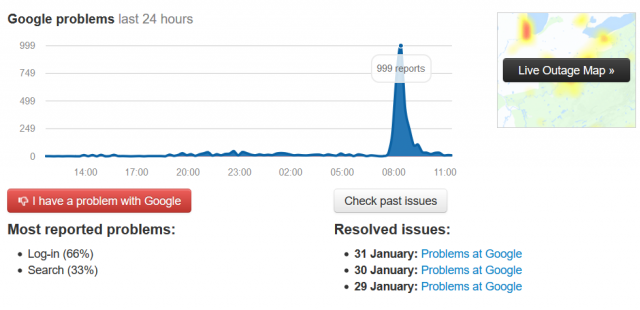 Multiple Google Apps and Services Went Down This Morning