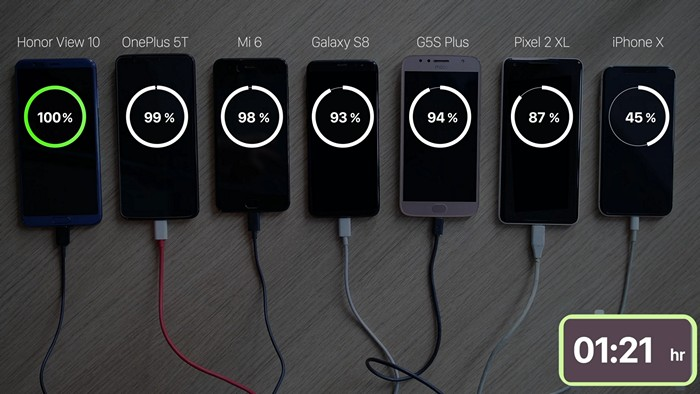 Phone Off Charging Test