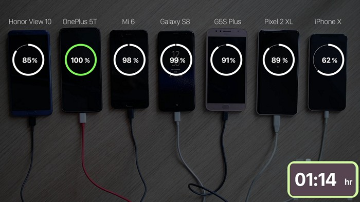 Screen off Charging Test