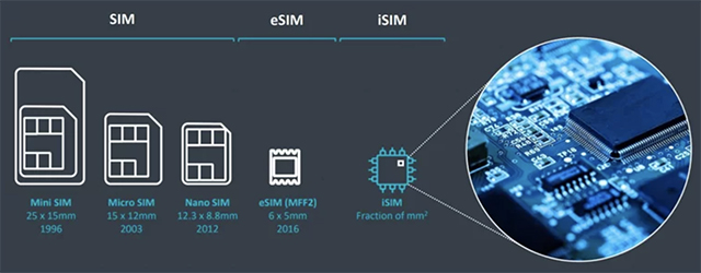 Arm Announces A Tiny Integrated SIM for Cellular IoT Devices