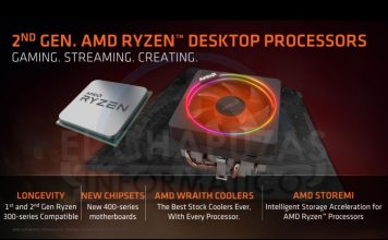 AMD Ryzen 2000 series Featured