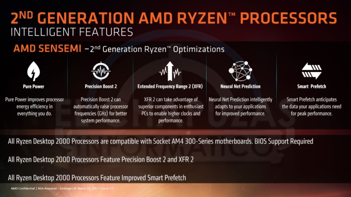 AMD Ryzen 2000 series intelligent features