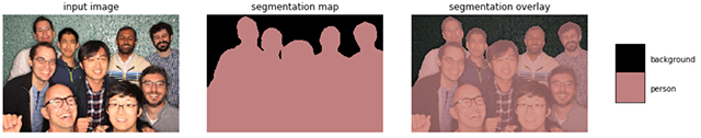 Google Releases Code That Powers Pixel 2's Portrait Mode