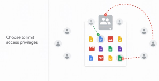 Google Adds New Anti-Phishing, Management and Security Tools for G Suite Platform