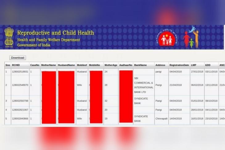 Andhra Pradesh Govt Websites Leak Pregnancy Details, Aadhaar Data of Over 20 Million Women