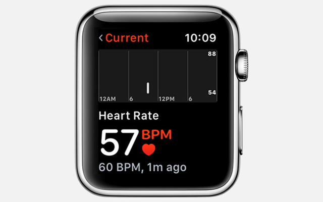 Apple Hit with Patent Lawsuit Over Apple Watch Heart Rate Sensor