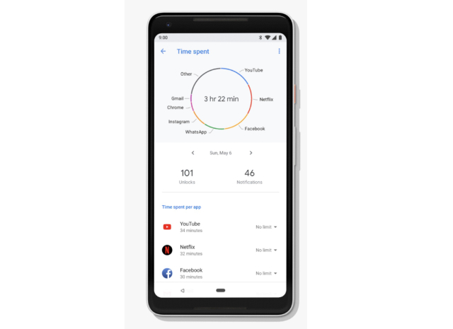 Android P Dashboard