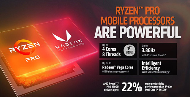 AMD Announces Ryzen Pro APUs for Dell, HP, and Lenovo Business Laptops and Desktops