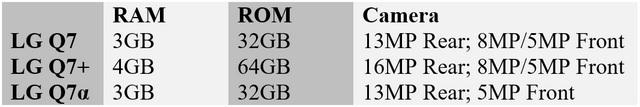 LG Q7 Brings Familiar G-Series Flagship Features Including Quad DAC to Mid-range Segment