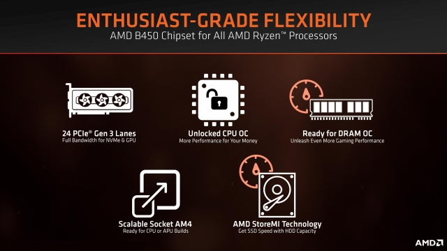 Amd Launches New B450 Chipset Motherboards With Wide Cpu Support Beebom