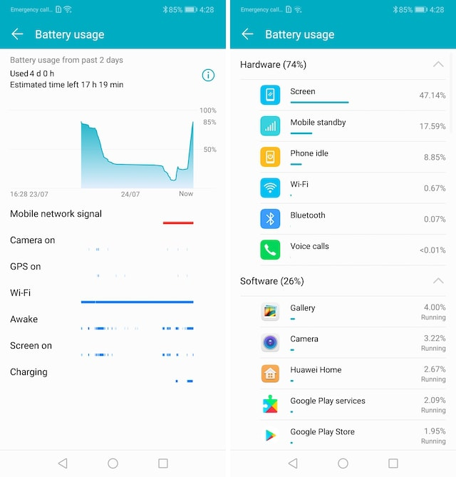 Honor 9N battery