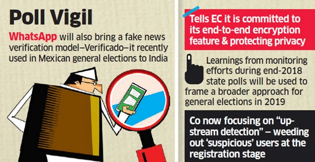 WhatsApp to Bring Its Fake News Verification Model to India for Upcoming Elections