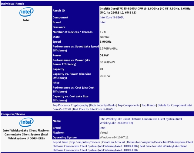 Intel Core i5-8265U in Intel Whiskey Lake U series