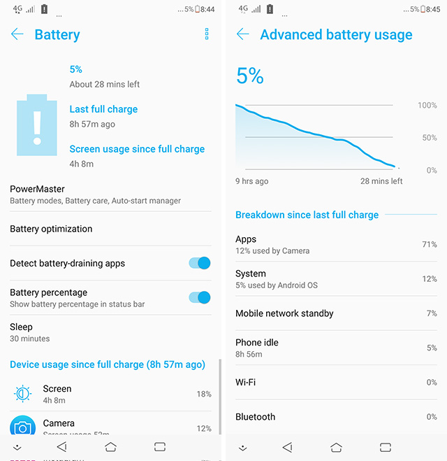 Asus ZenFone 5Z Battery Test: Decent Battery with Fast Charging