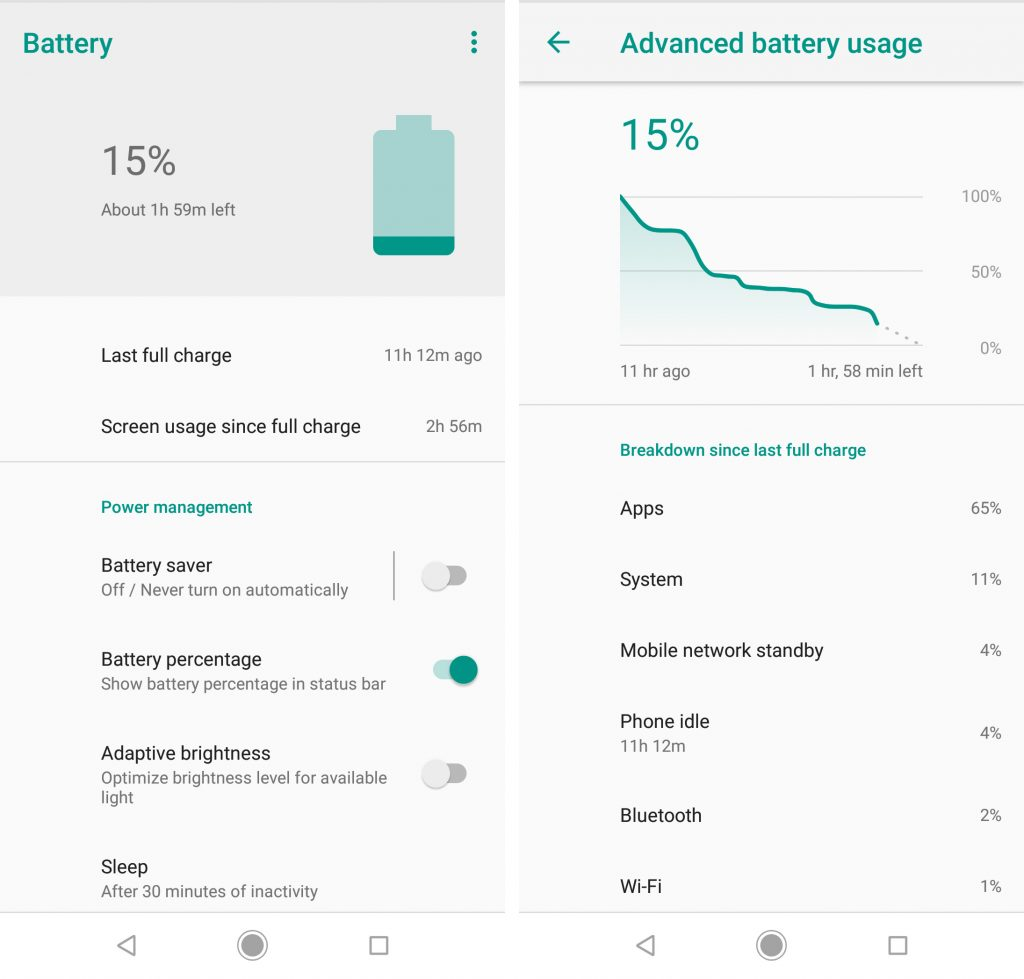 Xiaomi Mi A2 Battery Test: Just About Average | Beebom