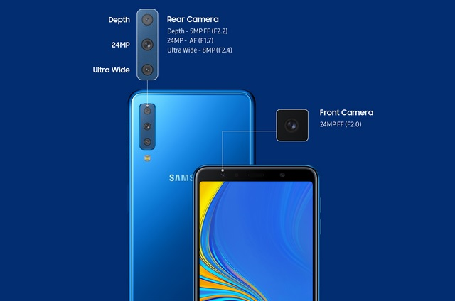 Samsung Galaxy A7 Triple Cameras Explained: How Do They Work?