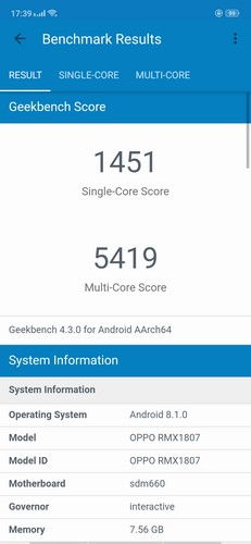 Realme 2 Pro Performance and Gaming Review: Fast and Fluid
