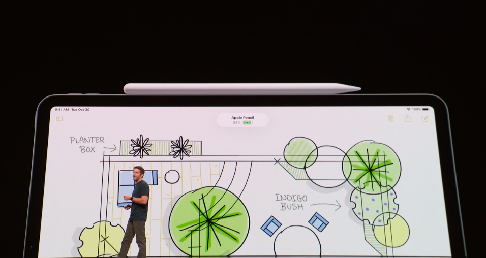 Apple iPad Pro: Top 5 New Features