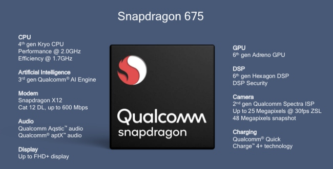 Qualcomm's New Snapdragon 675 Promises Gaming Boost For Mid-Range Phones