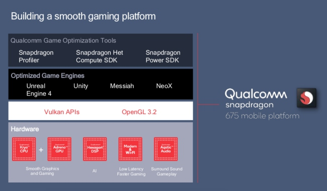 snapdragon 675 games