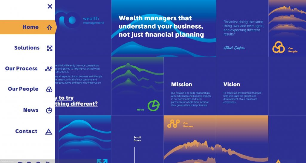 Auro Wealth Management