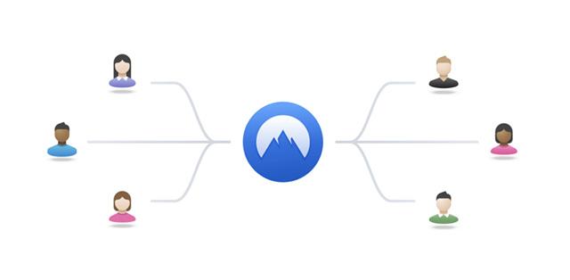 nordvpn p2p connections