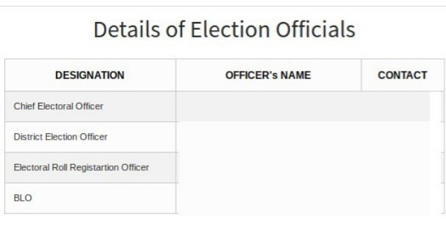 How to Check Voter ID Information Online   Beebom
