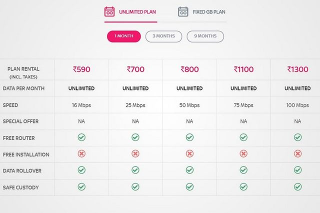 Tata Sky Launches New, Unlimited Broadband Plans, Starting at Rs 590