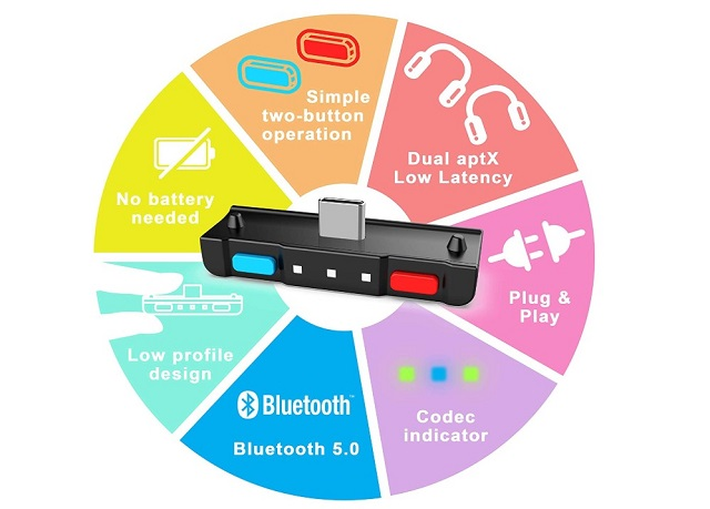 HomeSpot Bluetooth Audio Transmitter Adapter