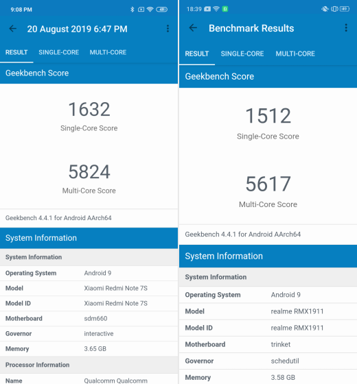 Realme 5 Snapdragon 665 Benchmarks and Gaming Performance