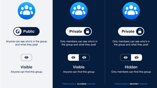 fb-groups-privacy-graphics