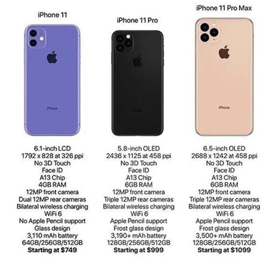 iPhone 11, iPhone 11 Pro, iPhone 11 Pro Max Specs Leaked