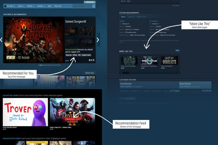 steam recommendations