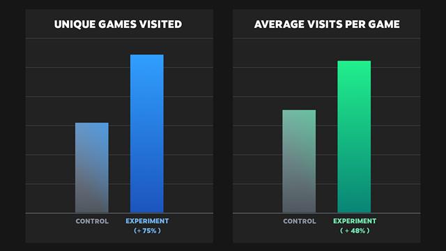 steam statistics