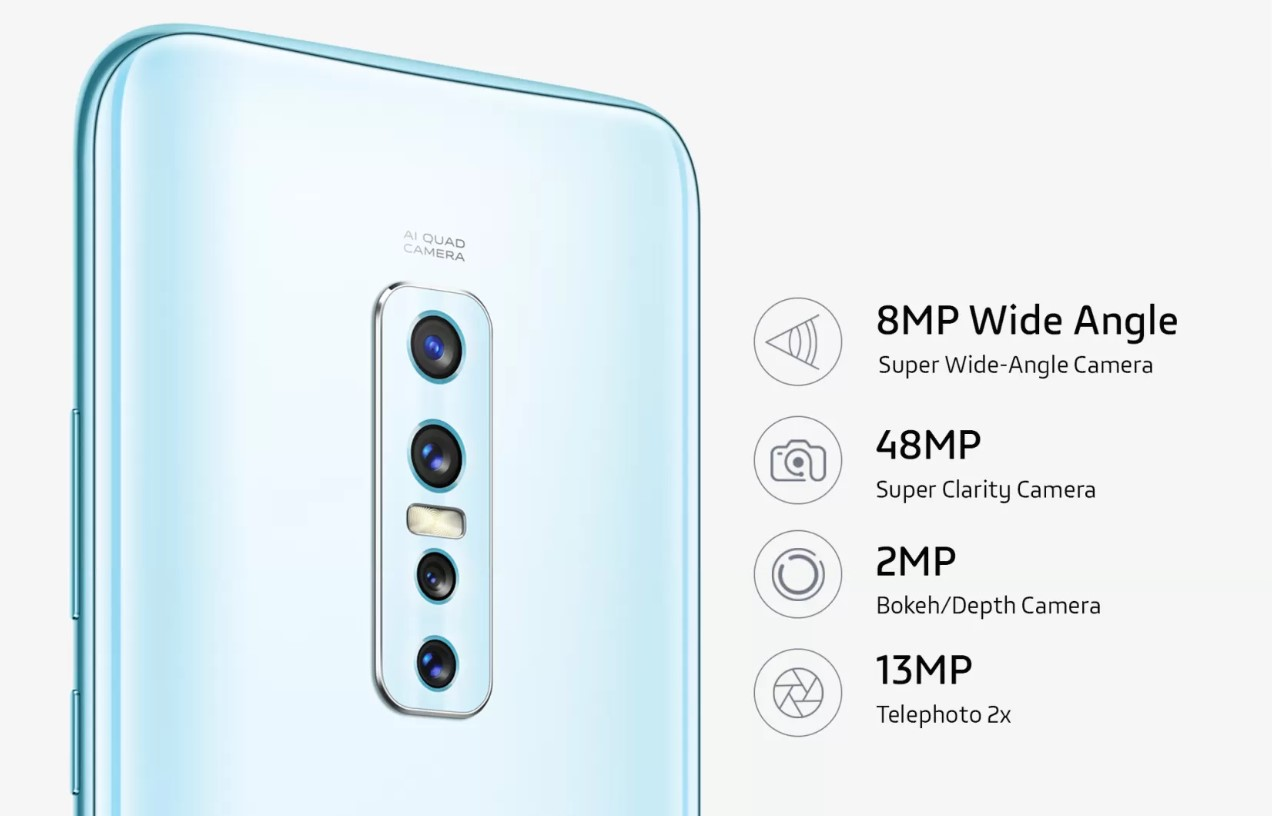 Vivo V17 Pro Has a Total Of Six Cameras