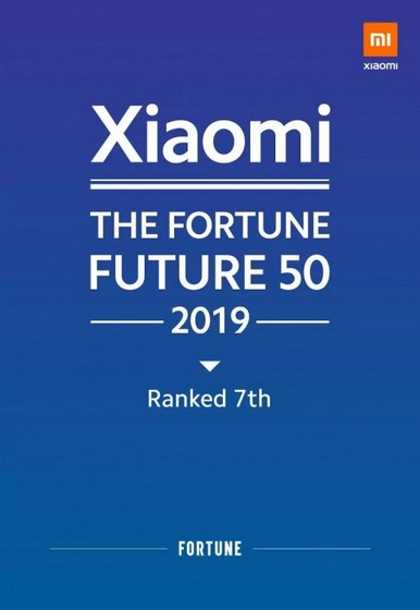 Xiaomi at No.7 on Fortune's 'Future 50' List of Companies With Best Growth Potential
