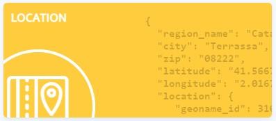 location module