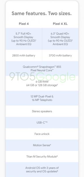 google pixel 4 specs sheet