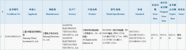 Samsung Galaxy S11 to Launch with 25W Fast Charging, Reveals Chinese Certification