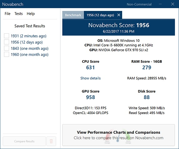novabench Stress Test CPU