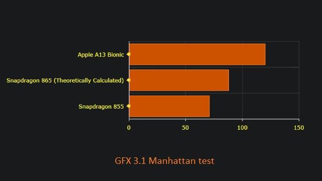 GPU Test