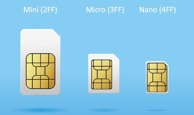 SIM Card Sizes