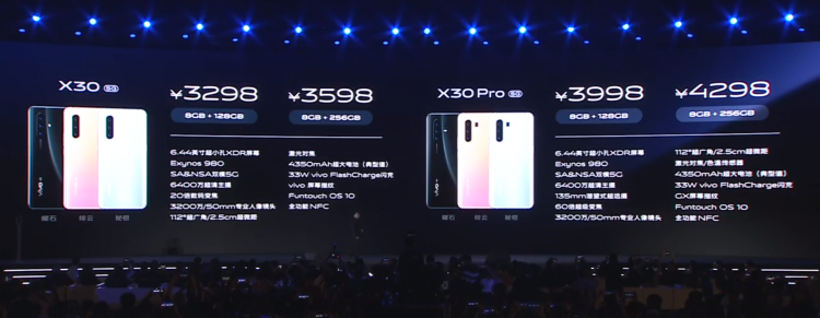 Vivo X30, X30 Pro with Exynos 980 and Quad-Cameras Launched Starting at 3298 Yuan