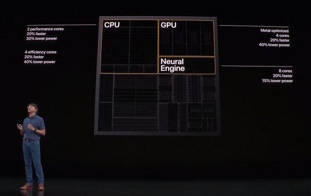 The Showdown Snapdragon 865 vs Apple A13 Bionic 2
