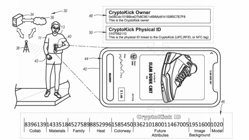 """Nike to Launch Blockchain-Enabled """"CryptoKicks"""" Sneakers"""